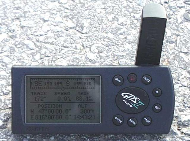 The GPS at 47°N 16°E and 300m altitude