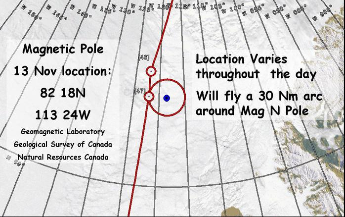 Activity around Magnetic North Pole on the way back
