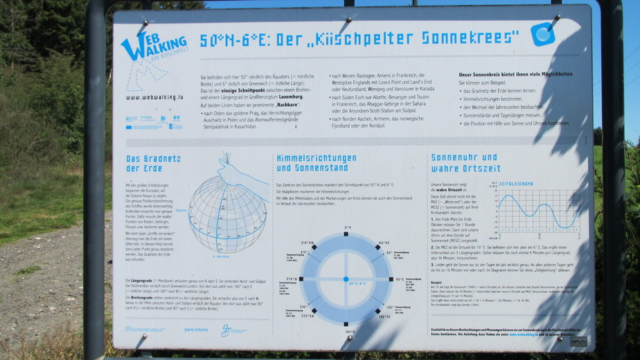 The interesting sign, explaining the latitude/longitude system