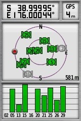My GPS receiver, 38 ± 4 metres from the point