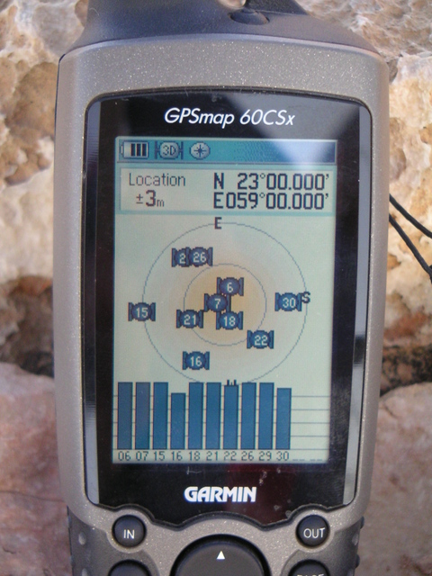 GPS at the confluence point