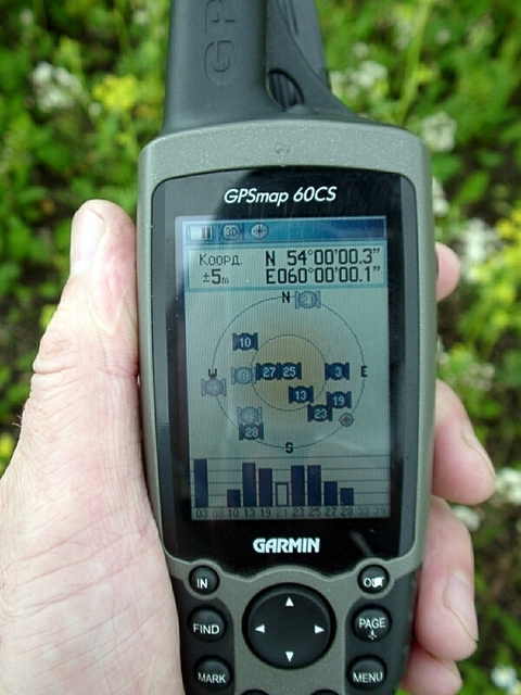 GPS screen view (Экран навигатора)