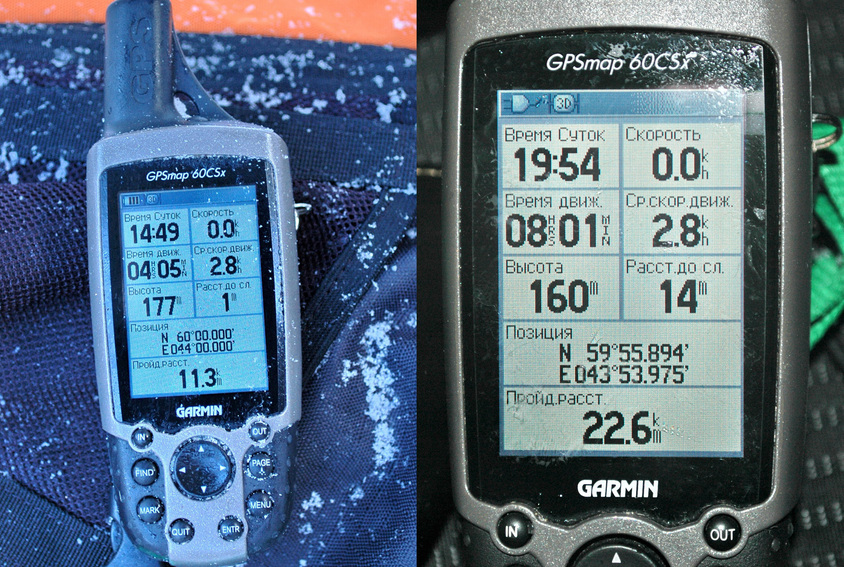 GPS reading at the CP and starting (finishing) point