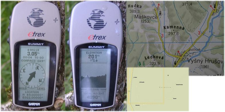 GPS reading & maps